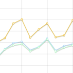 別サイトの日間ユニークユーザー数がちょうど100になった!?
